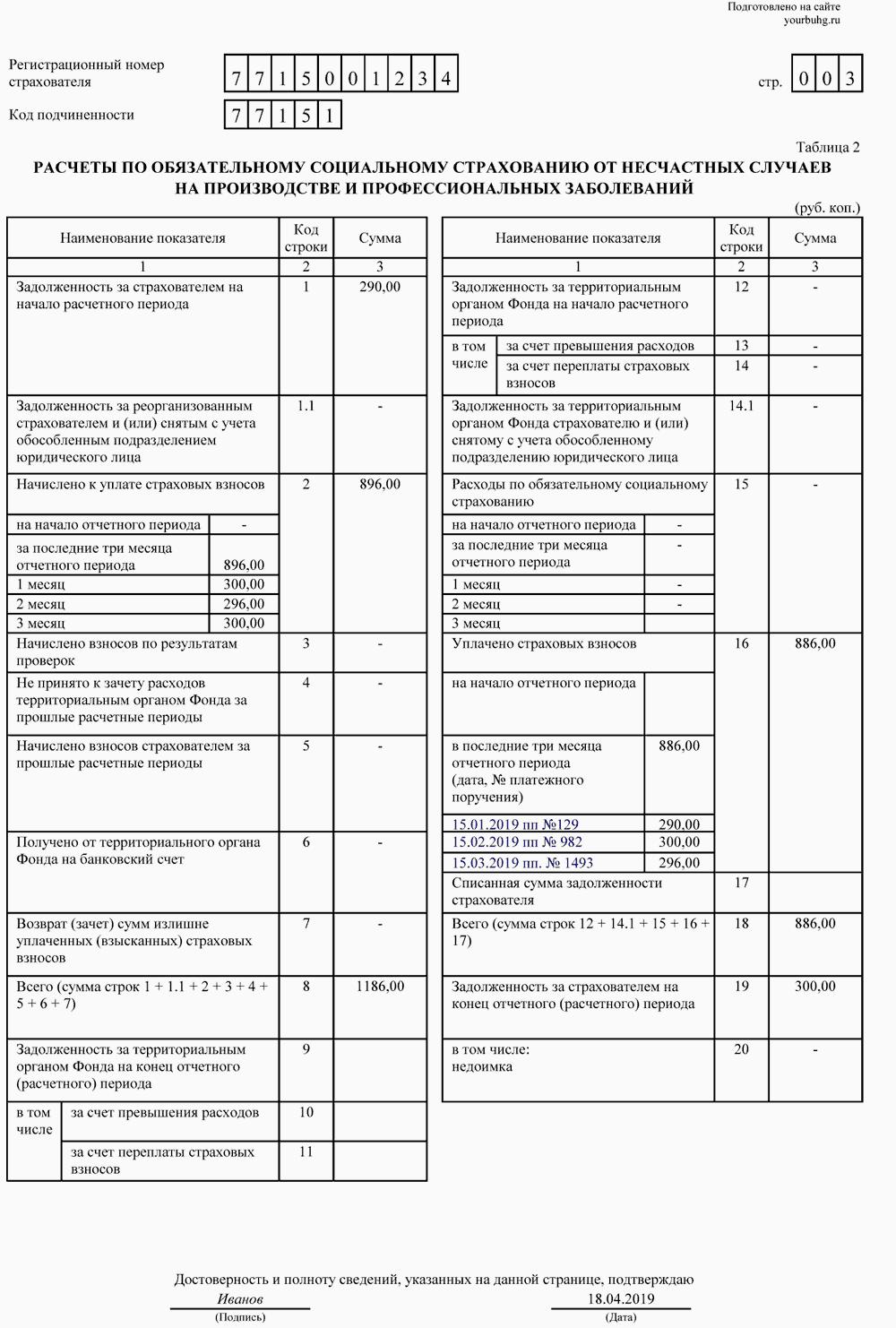 Пример заполнения формы 4 фсс лист 3